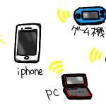 Wi-Fi、Bluetoothどっちもいける!Wi-FiモデルのiPad2をiPhone6テザリングでインターネットに接続してみた